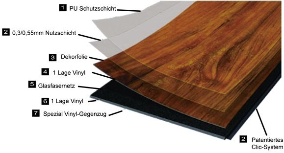 klick vinyl laminat fu boden dielen g nstig kaufen. Black Bedroom Furniture Sets. Home Design Ideas