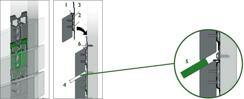 Montage WPC Fassadenprofile