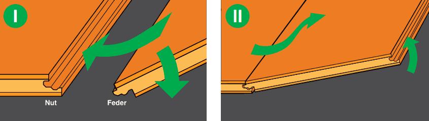 Die Arbeitsschritte: Parkett schwimmend verlegen