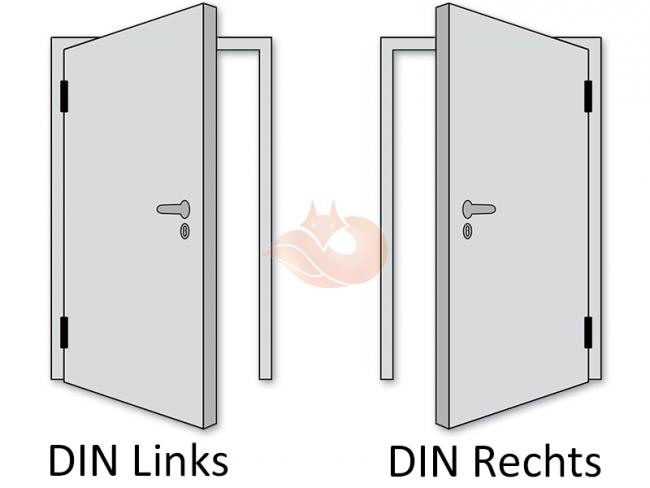 Bestimmung der DIN-Richtung (Anschlagrichtung)
