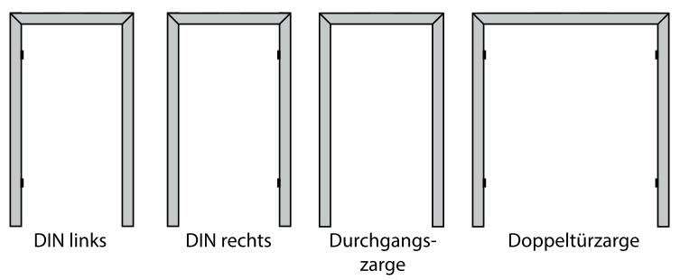 Standardzargen